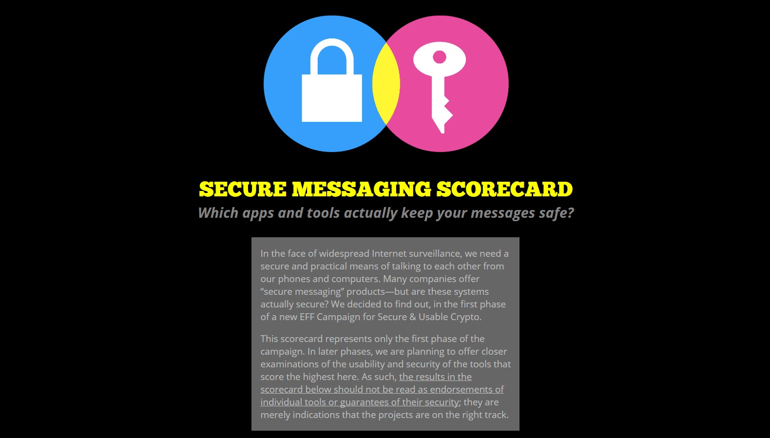 EFF Secure Messaging Scorecard